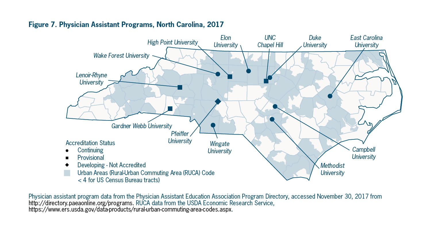 The Physician Assistant Workforce In North Carolina and a Potential ...